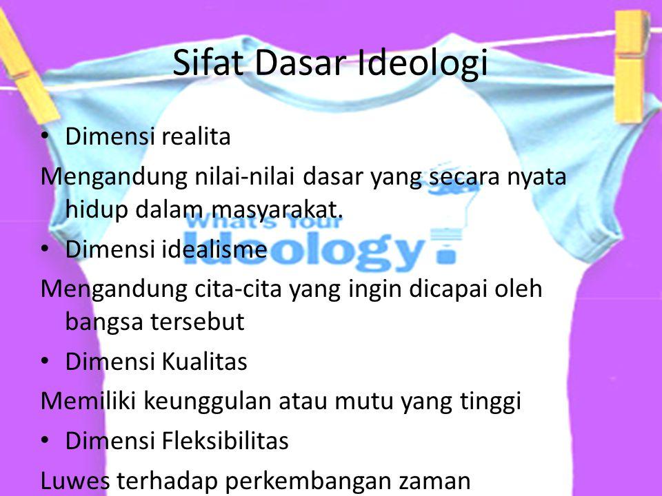Sifat Dasar Ideologi Dimensi realita Mengandung nilai-nilai dasar yang secara nyata hidup dalam masyarakat. Dimensi idealisme Mengandung cita-cita yan