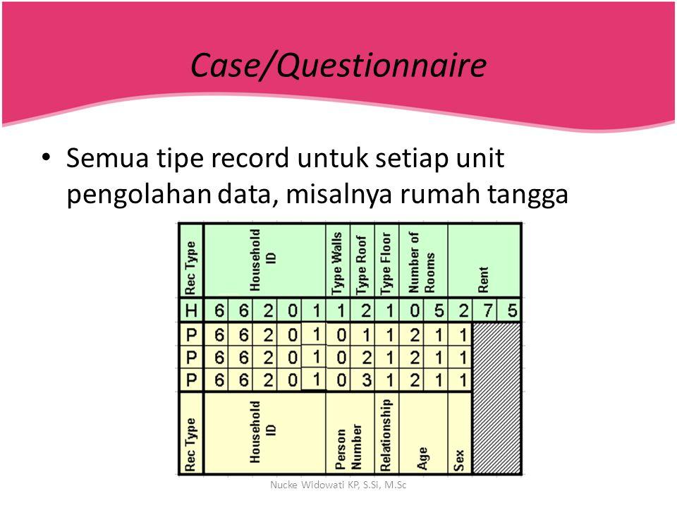 Case/Questionnaire Semua tipe record untuk setiap unit pengolahan data, misalnya rumah tangga Nucke Widowati KP, S.Si, M.Sc