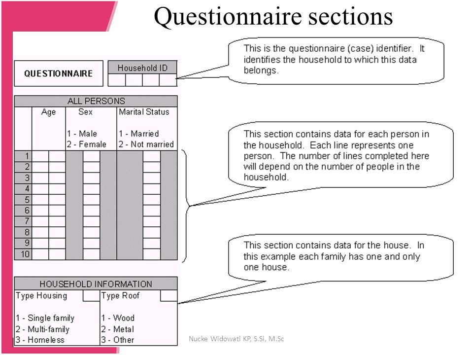 Questionnaire sections Nucke Widowati KP, S.Si, M.Sc