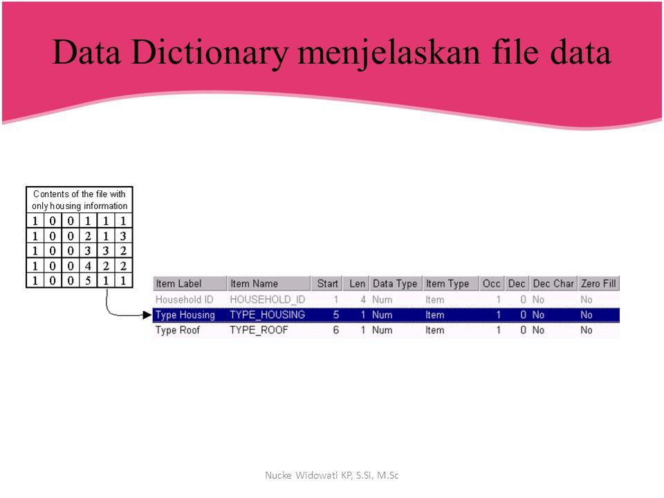 Data Dictionary menjelaskan file data Nucke Widowati KP, S.Si, M.Sc