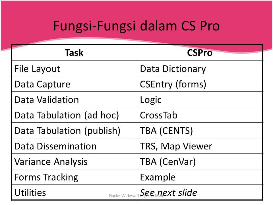 Fungsi-Fungsi dalam CS Pro CSPro Utilities: Sort Data File Tabulate Frequencies Text, Table, & Map Viewer Concatenate Data Files Reformat Data Compare Data Files Export Data Various Conversions Nucke Widowati KP, S.Si, M.Sc