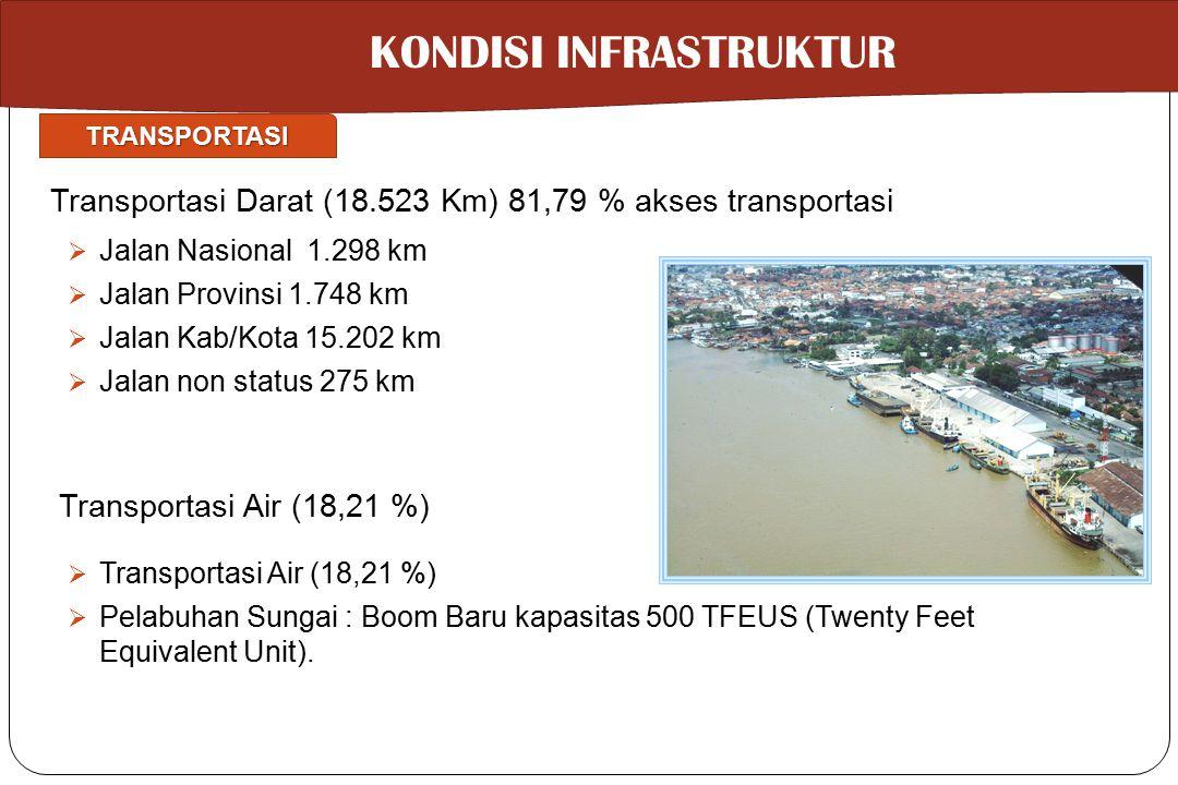 KONDISI INFRASTRUKTUR  Jalan Nasional 1.298 km  Jalan Provinsi 1.748 km  Jalan Kab/Kota 15.202 km  Jalan non status 275 km  Transportasi Air (18,