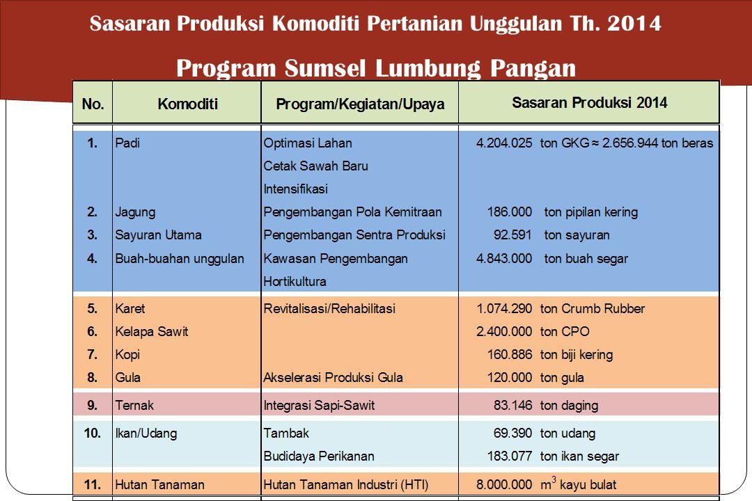 Sasaran Produksi Komoditi Pertanian Unggulan Th. 2014 Program Sumsel Lumbung Pangan