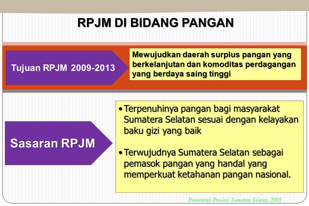 Tujuan RPJM 2009-2013 Sasaran RPJM Mewujudkan daerah surplus pangan yang berkelanjutan dan komoditas perdagangan yang berdaya saing tinggi Terpenuhiny