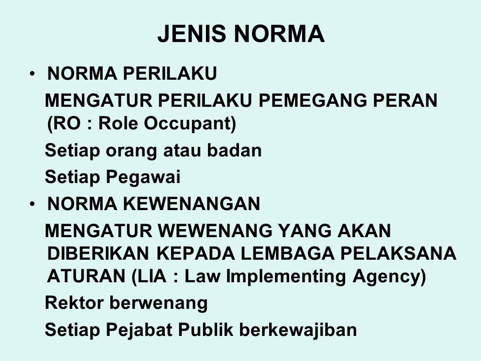 JENIS NORMA NORMA PERILAKU MENGATUR PERILAKU PEMEGANG PERAN (RO : Role Occupant) Setiap orang atau badan Setiap Pegawai NORMA KEWENANGAN MENGATUR WEWE