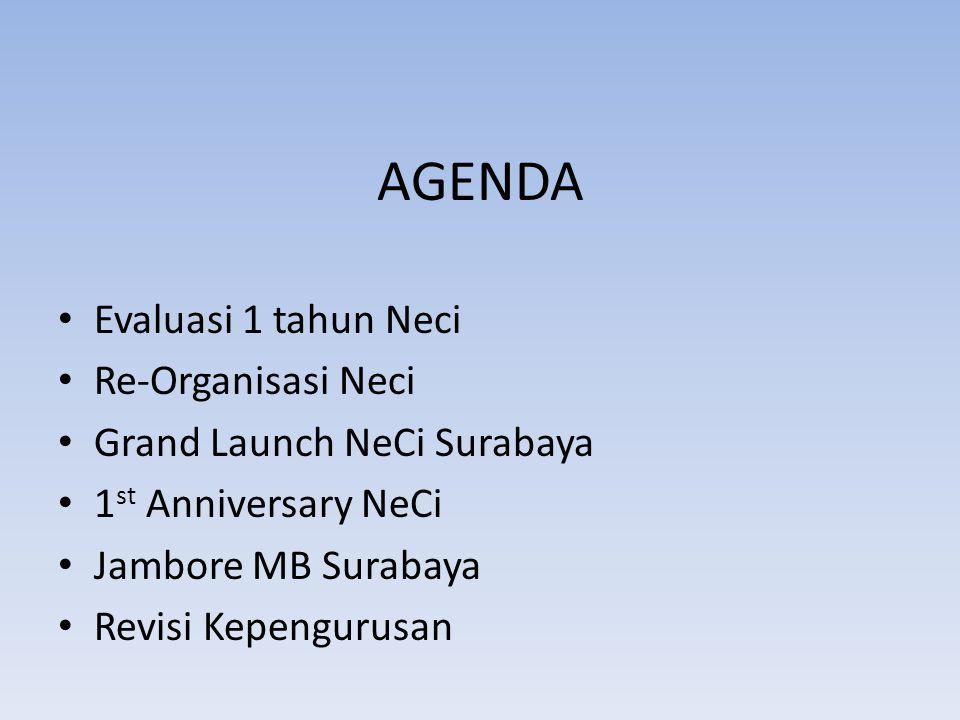 AGENDA Evaluasi 1 tahun Neci Re-Organisasi Neci Grand Launch NeCi Surabaya 1 st Anniversary NeCi Jambore MB Surabaya Revisi Kepengurusan