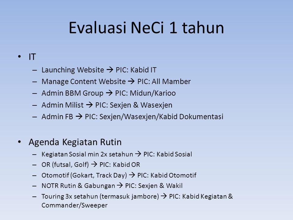 Grand Launch NeCi Chapter Surabaya Waktu: 2 October 2010, 21.00pm Schedule Rombongan – Berangkat: 2 Oct 2010, AM Time – Kembali: 3 Oct 2010, PM Time PIC: Yayo 'koeswoyo' & Diaz Gragass Kabid Chapter: om Ario & Capt Lutfi diharapkan untuk hadir PIC Video/Presentasi Neci: Danang
