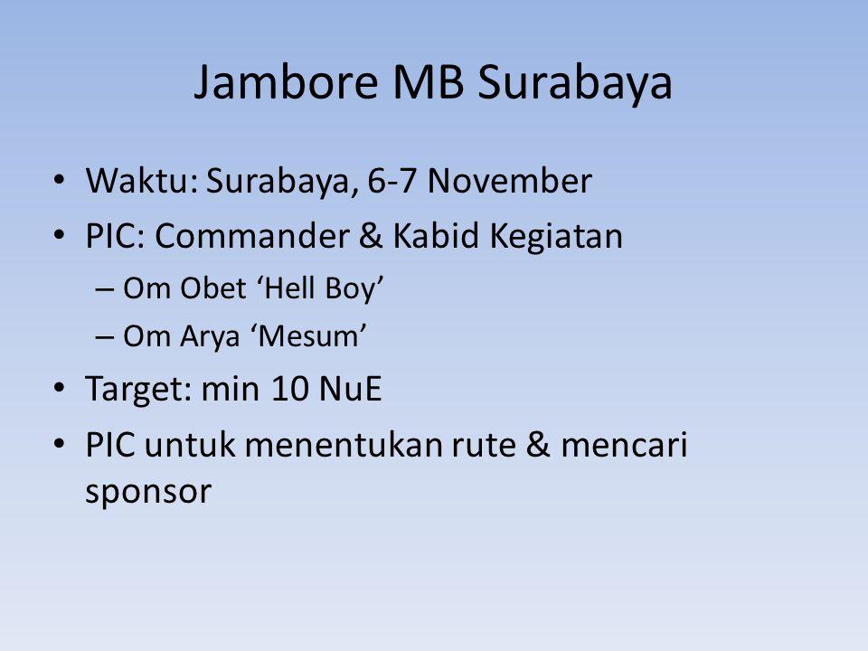 Jambore MB Surabaya Waktu: Surabaya, 6-7 November PIC: Commander & Kabid Kegiatan – Om Obet 'Hell Boy' – Om Arya 'Mesum' Target: min 10 NuE PIC untuk menentukan rute & mencari sponsor