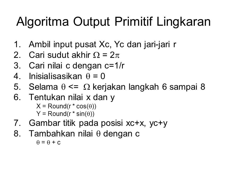 Algoritma Output Primitif Lingkaran 1.Ambil input pusat Xc, Yc dan jari-jari r 2.Cari sudut akhir  = 2  3.Cari nilai c dengan c=1/r 4.Inisialisasika