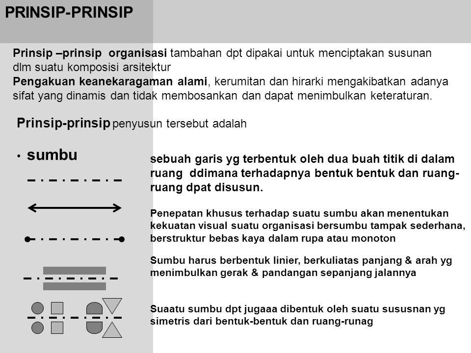 PRINSIP-PRINSIP Prinsip –prinsip organisasi tambahan dpt dipakai untuk menciptakan susunan dlm suatu komposisi arsitektur Pengakuan keanekaragaman ala