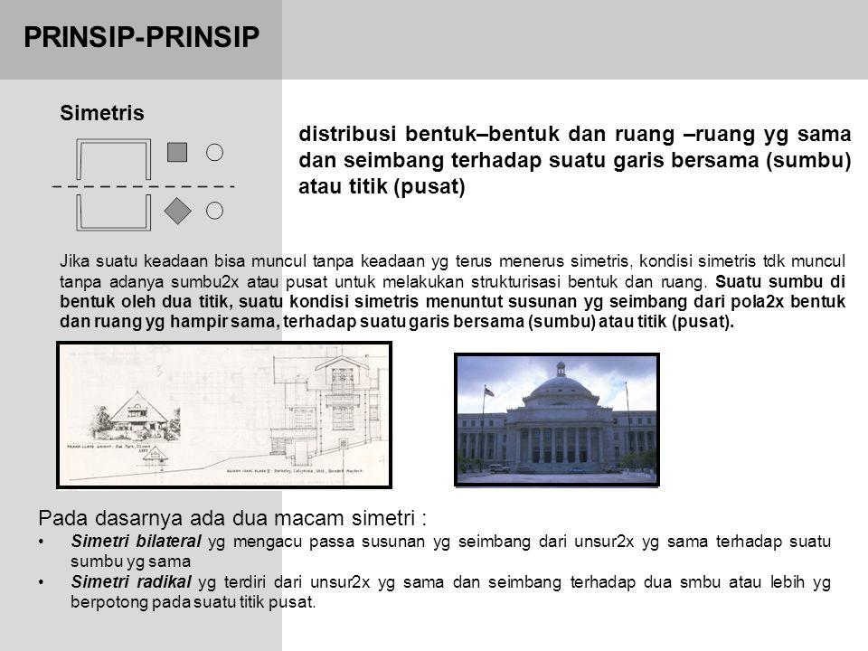 PRINSIP-PRINSIP distribusi bentuk–bentuk dan ruang –ruang yg sama dan seimbang terhadap suatu garis bersama (sumbu) atau titik (pusat) Simetris Jika s