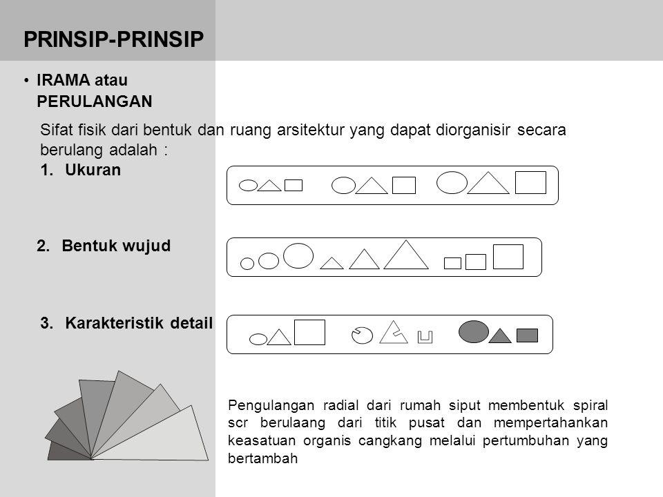 PRINSIP-PRINSIP IRAMA atau PERULANGAN Sifat fisik dari bentuk dan ruang arsitektur yang dapat diorganisir secara berulang adalah : 1.Ukuran 2.Bentuk w