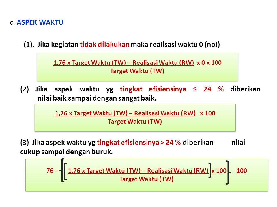 c.ASPEK WAKTU (1).