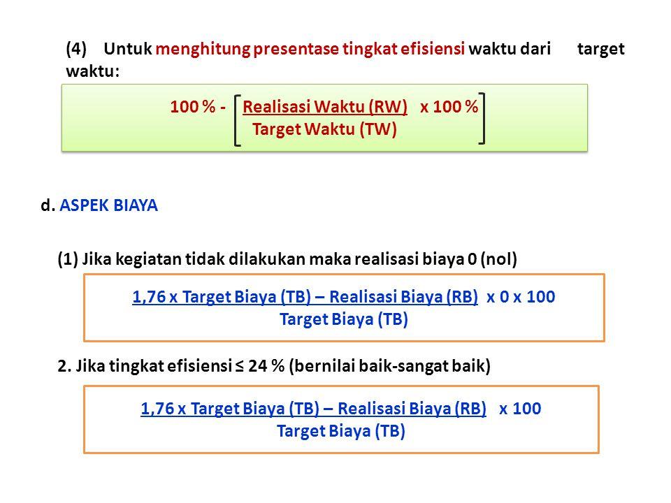 (4) Untuk menghitung presentase tingkat efisiensi waktu dari target waktu: d.
