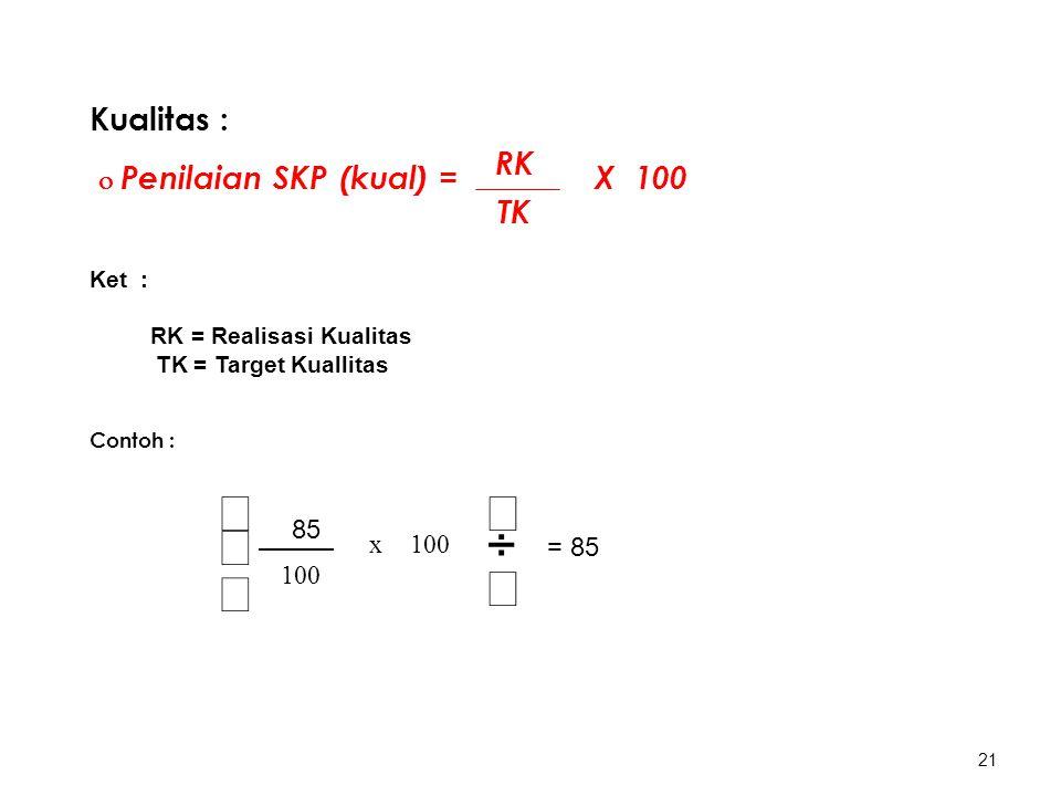 21 Kualitas :  Penilaian SKP (kual) = X 100 Ket : RK = Realisasi Kualitas TK = Target Kuallitas Contoh : RK TK       100 x 8585 = 85