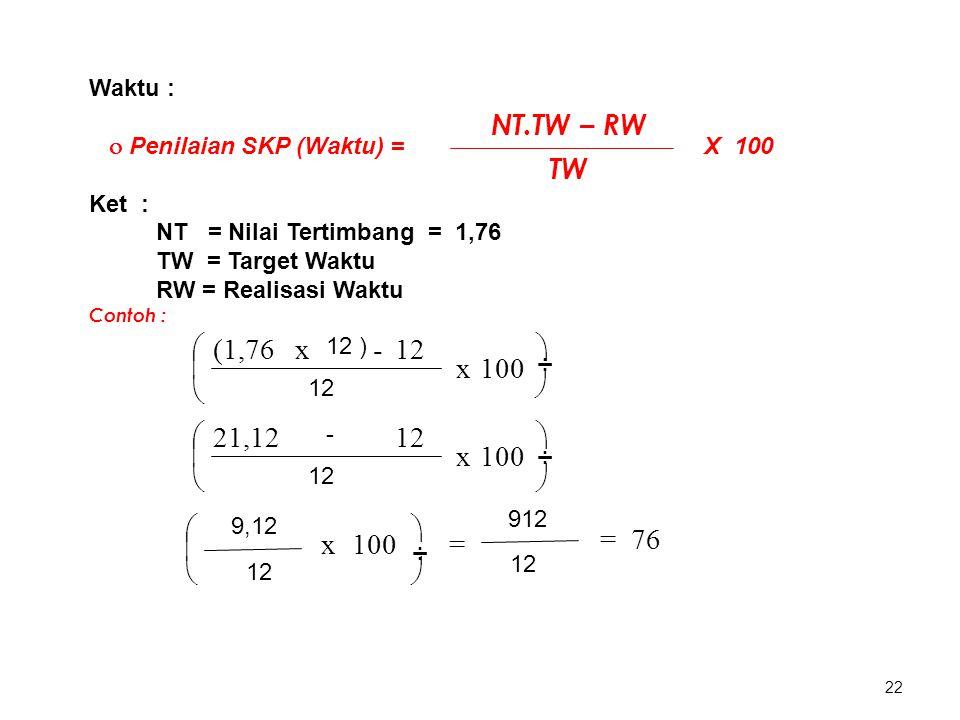 22 Waktu :  Penilaian SKP (Waktu) = X 100 Ket : NT = Nilai Tertimbang = 1,76 TW = Target Waktu RW = Realisasi Waktu Contoh : NT.TW – RW TW              100 x 12 9,12 = 12 912 = 76 x 12 - 21,12   100   x 12 - 12 ) x(1,76 