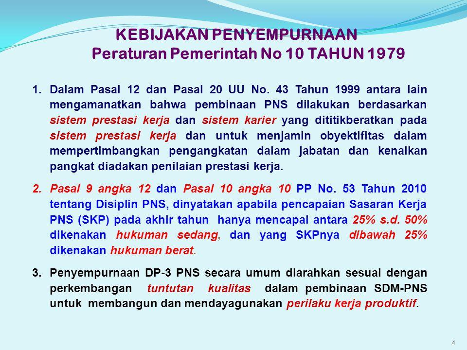 4 KEBIJAKAN PENYEMPURNAAN Peraturan Pemerintah No 10 TAHUN 1979 1.Dalam Pasal 12 dan Pasal 20 UU No.