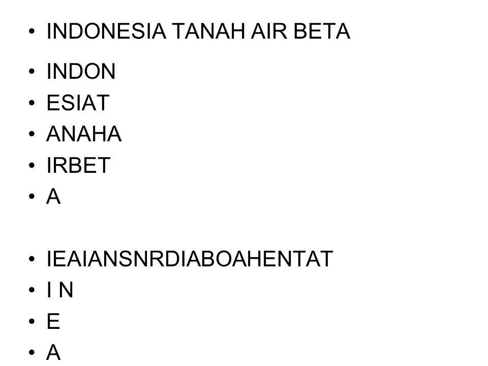 INDONESIA TANAH AIR BETA INDON ESIAT ANAHA IRBET A IEAIANSNRDIABOAHENTAT I N E A I A