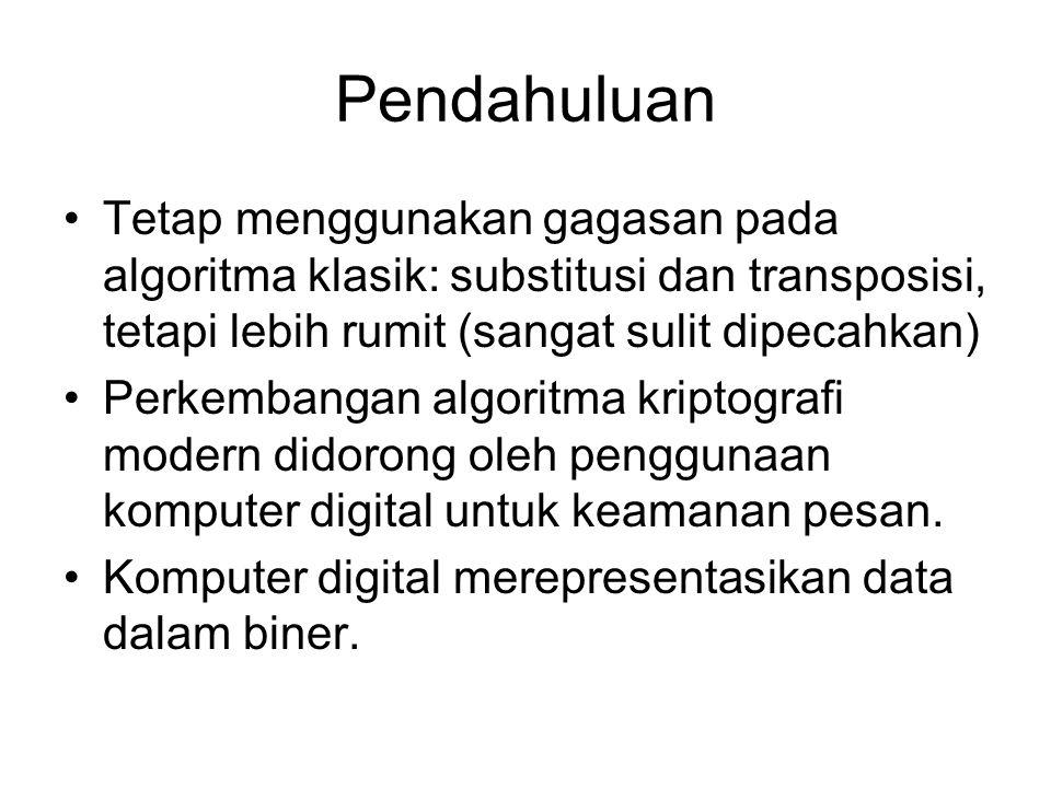 Pendahuluan Tetap menggunakan gagasan pada algoritma klasik: substitusi dan transposisi, tetapi lebih rumit (sangat sulit dipecahkan) Perkembangan algoritma kriptografi modern didorong oleh penggunaan komputer digital untuk keamanan pesan.
