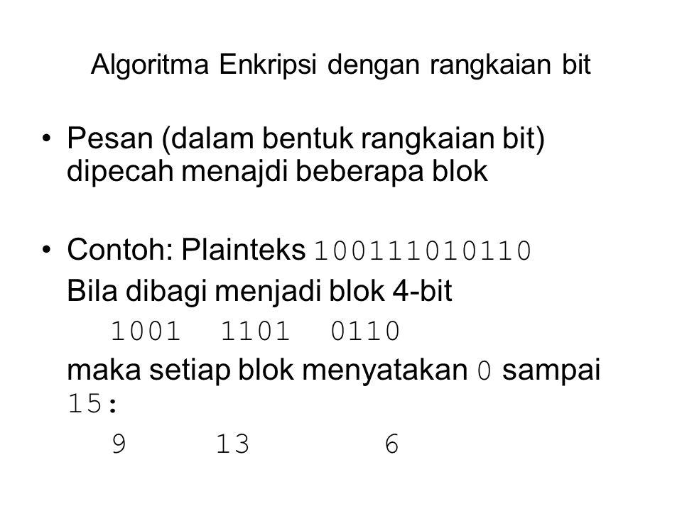 Algoritma Enkripsi dengan rangkaian bit Pesan (dalam bentuk rangkaian bit) dipecah menajdi beberapa blok Contoh: Plainteks 100111010110 Bila dibagi menjadi blok 4-bit 1001 1101 0110 maka setiap blok menyatakan 0 sampai 15: 9 13 6