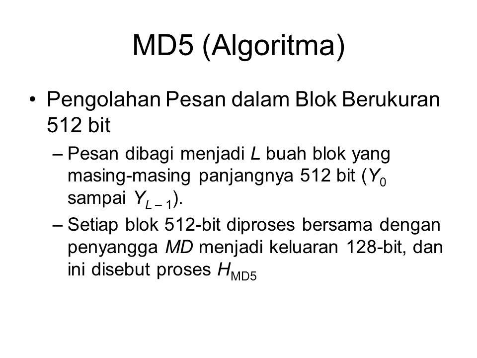 MD5 (Algoritma) Pengolahan Pesan dalam Blok Berukuran 512 bit –Pesan dibagi menjadi L buah blok yang masing-masing panjangnya 512 bit (Y 0 sampai Y L – 1 ).