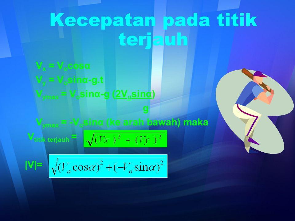 Koordinat titik terjauh  Substitusikan persamaan waktu ke dalam persamaan jarak x = V o cosα.t x = V o cosα (2V o sinα) g x = 2V o 2 cos.sinα g x = V