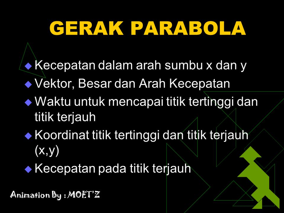 GERAK PARABOLA Created by: