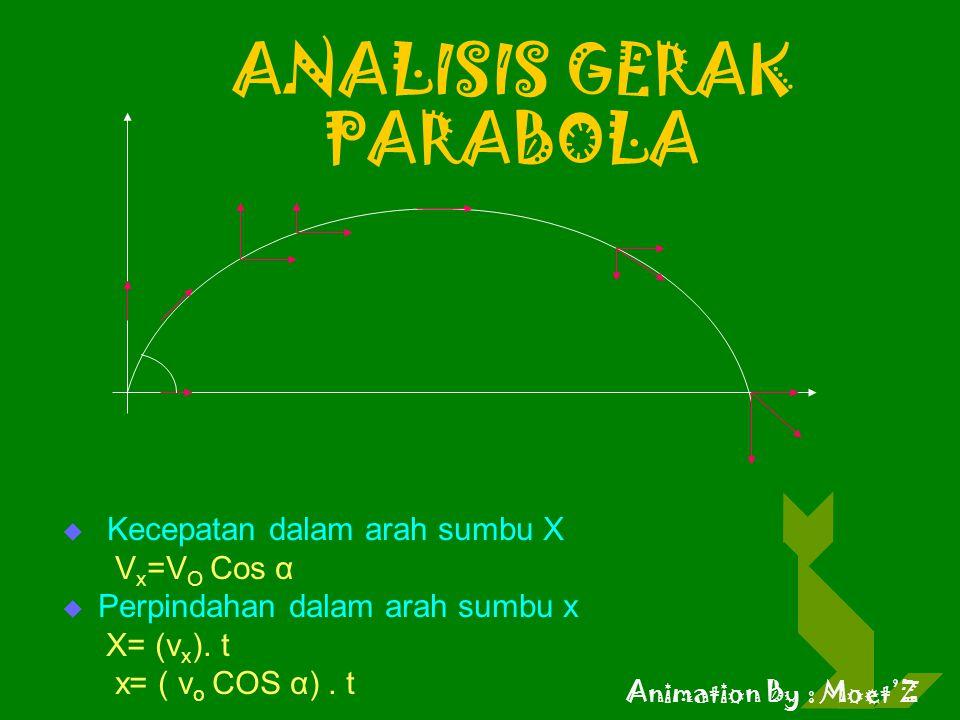 ANALISIS GERAK PARABOLA  K Kecepatan dalam arah sumbu X V x =V O Cos α PPerpindahan dalam arah sumbu x X= (v x ).