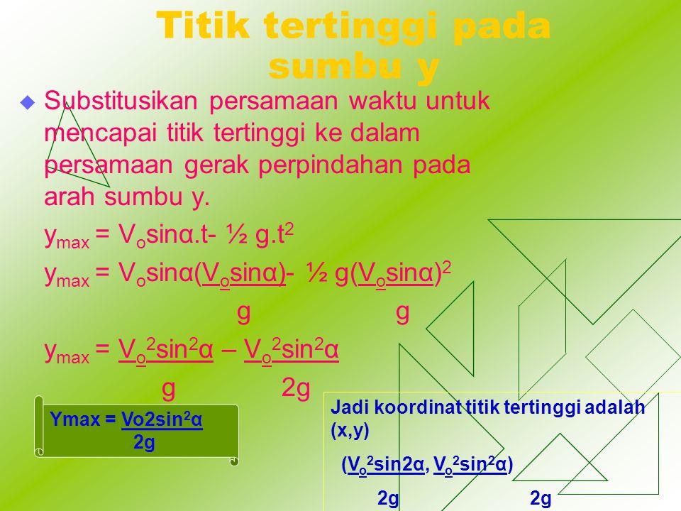 Titik terjauh pada sumbu X  Substitusikan persamaan waktu kedalam persamaan gerak perpindahan pada arah sb. X x = V o.cosα.t x max = V o. cosα(2V o s