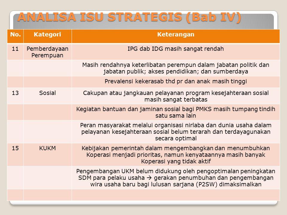 ANALISA ISU STRATEGIS (Bab IV) No.KategoriKeterangan 11Pemberdayaan Perempuan IPG dab IDG masih sangat rendah Masih rendahnya keterlibatan perempun da