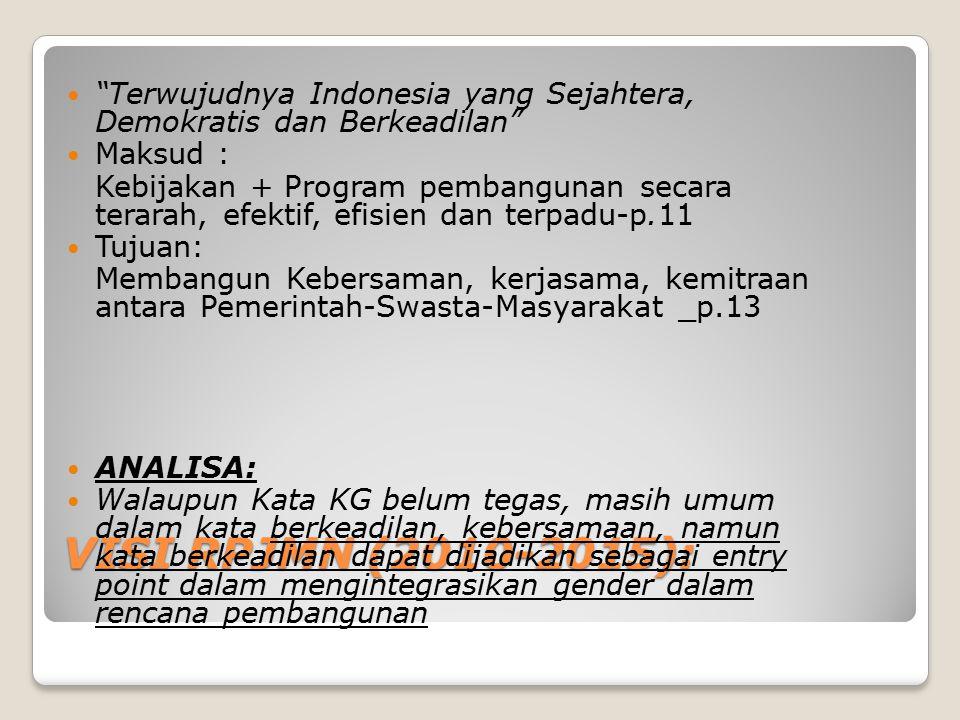 """VISI RPJMN (2010-2015): """"Terwujudnya Indonesia yang Sejahtera, Demokratis dan Berkeadilan"""" Maksud : Kebijakan + Program pembangunan secara terarah, ef"""