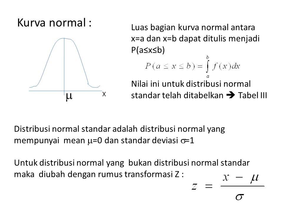 Kurva normal :  X Luas bagian kurva normal antara x=a dan x=b dapat ditulis menjadi P(a≤x≤b) Nilai ini untuk distribusi normal standar telah ditabelk