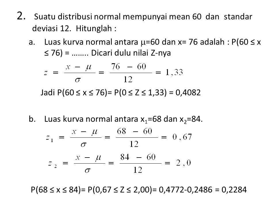 2. Suatu distribusi normal mempunyai mean 60 dan standar deviasi 12. Hitunglah : a.Luas kurva normal antara  =60 dan x= 76 adalah : P(60 ≤ x ≤ 76) =