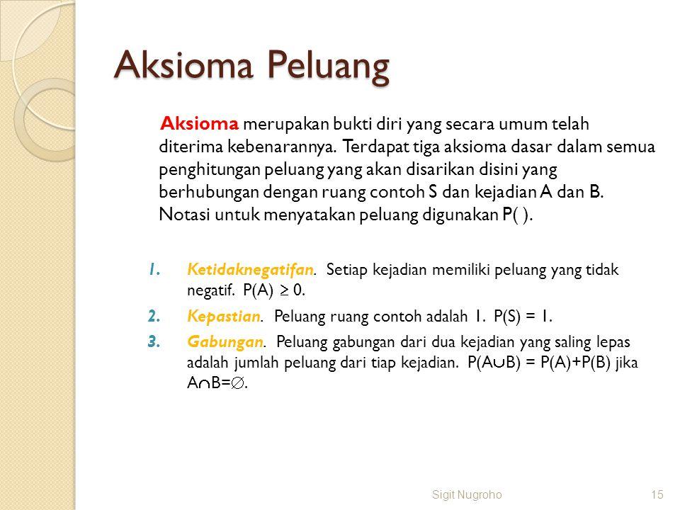 Aksioma Peluang Aksioma merupakan bukti diri yang secara umum telah diterima kebenarannya. Terdapat tiga aksioma dasar dalam semua penghitungan peluan