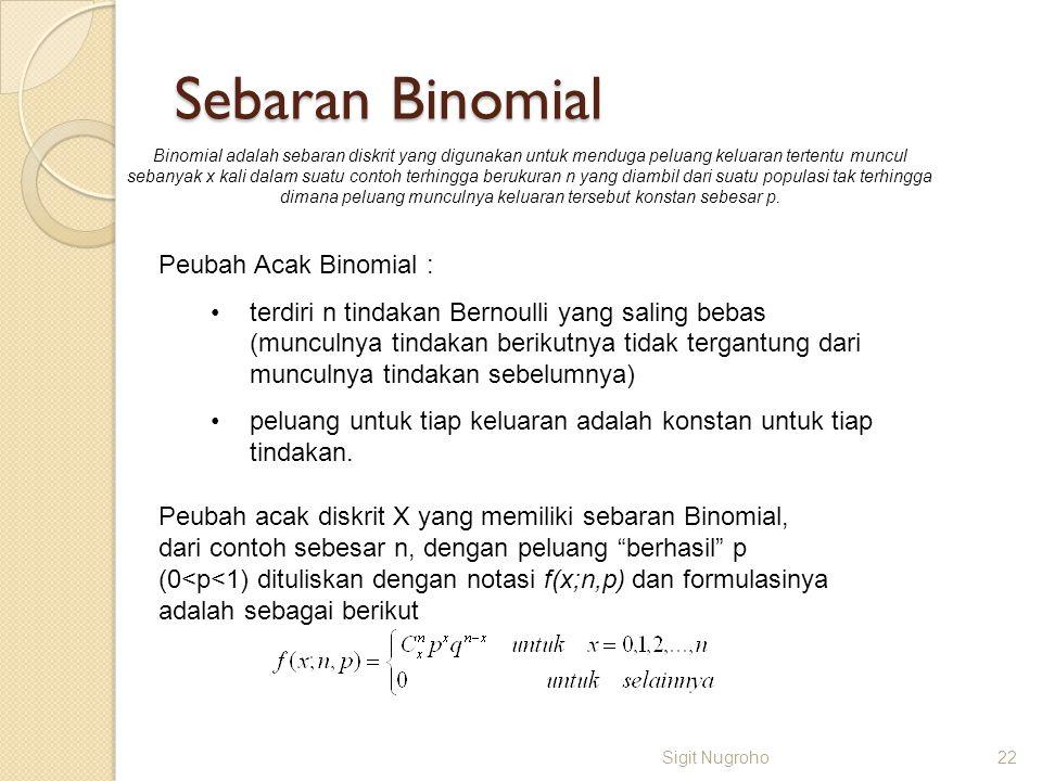 Sebaran Binomial Sigit Nugroho22 Peubah Acak Binomial : terdiri n tindakan Bernoulli yang saling bebas (munculnya tindakan berikutnya tidak tergantung