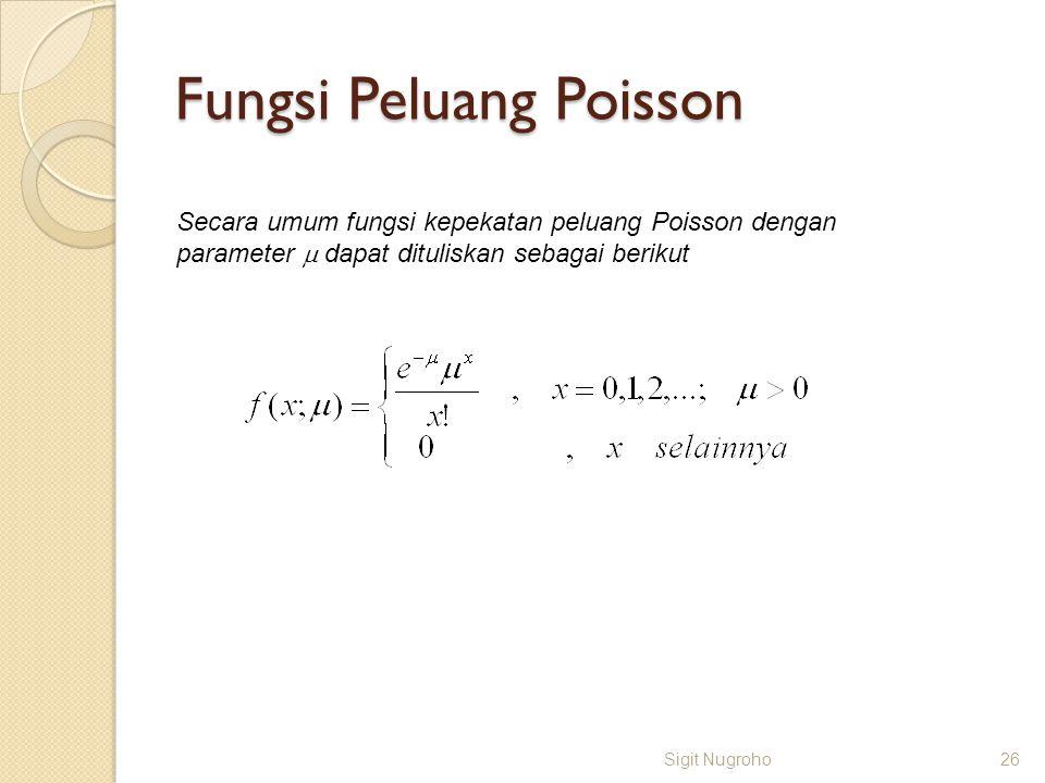 Fungsi Peluang Poisson Sigit Nugroho26 Secara umum fungsi kepekatan peluang Poisson dengan parameter  dapat dituliskan sebagai berikut