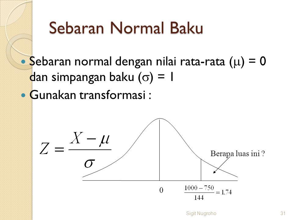 Sebaran Normal Baku Sebaran normal dengan nilai rata-rata (  ) = 0 dan simpangan baku (  ) = 1 Gunakan transformasi : Sigit Nugroho31 0 Berapa luas