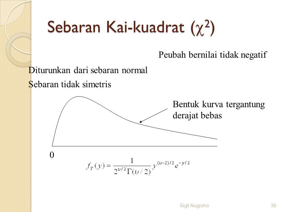 Sebaran Kai-kuadrat (  2 ) Sigit Nugroho39 0 Diturunkan dari sebaran normal Sebaran tidak simetris Peubah bernilai tidak negatif Bentuk kurva tergant