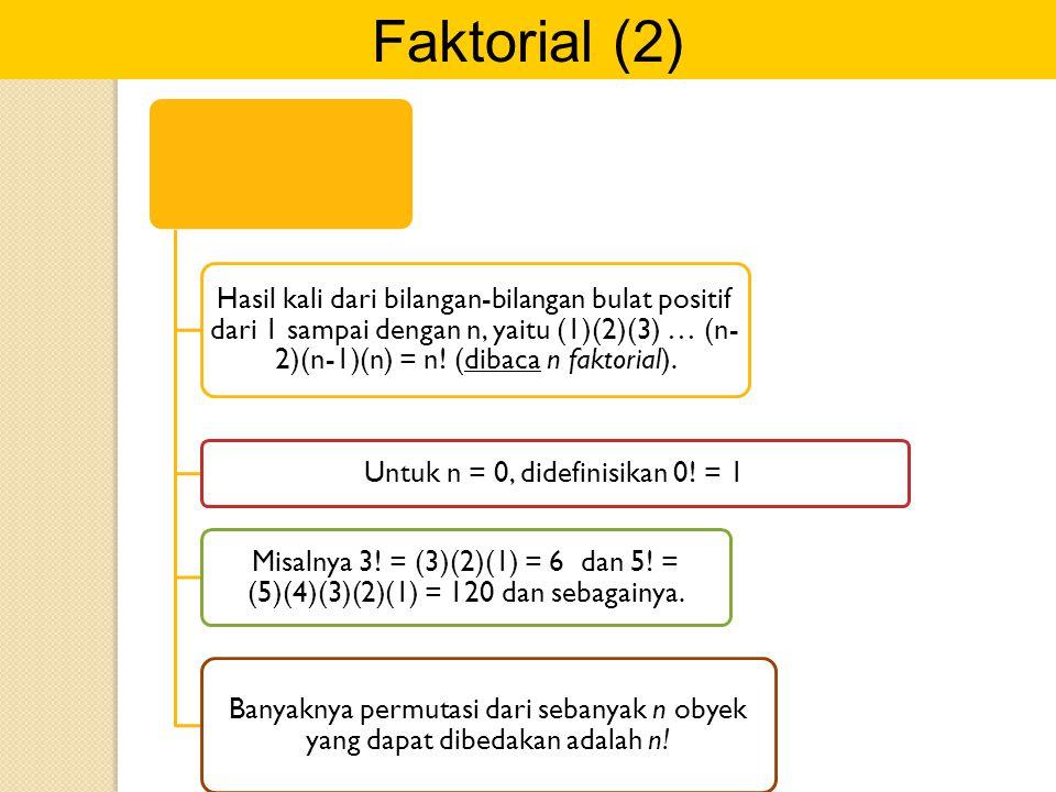 Faktorial (2) Hasil kali dari bilangan-bilangan bulat positif dari 1 sampai dengan n, yaitu (1)(2)(3) … (n- 2)(n-1)(n) = n! (dibaca n faktorial). Untu