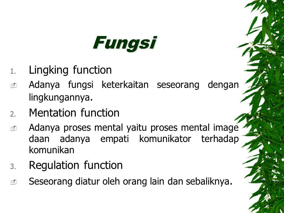 Fungsi 1. Lingking function  Adanya fungsi keterkaitan seseorang dengan lingkungannya. 2. Mentation function  Adanya proses mental yaitu proses ment