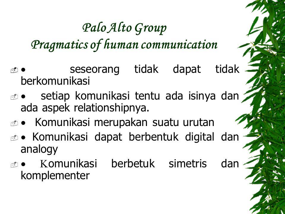 Palo Alto Group Pragmatics of human communication   seseorang tidak dapat tidak berkomunikasi   setiap komunikasi tentu ada isinya dan ada aspek r