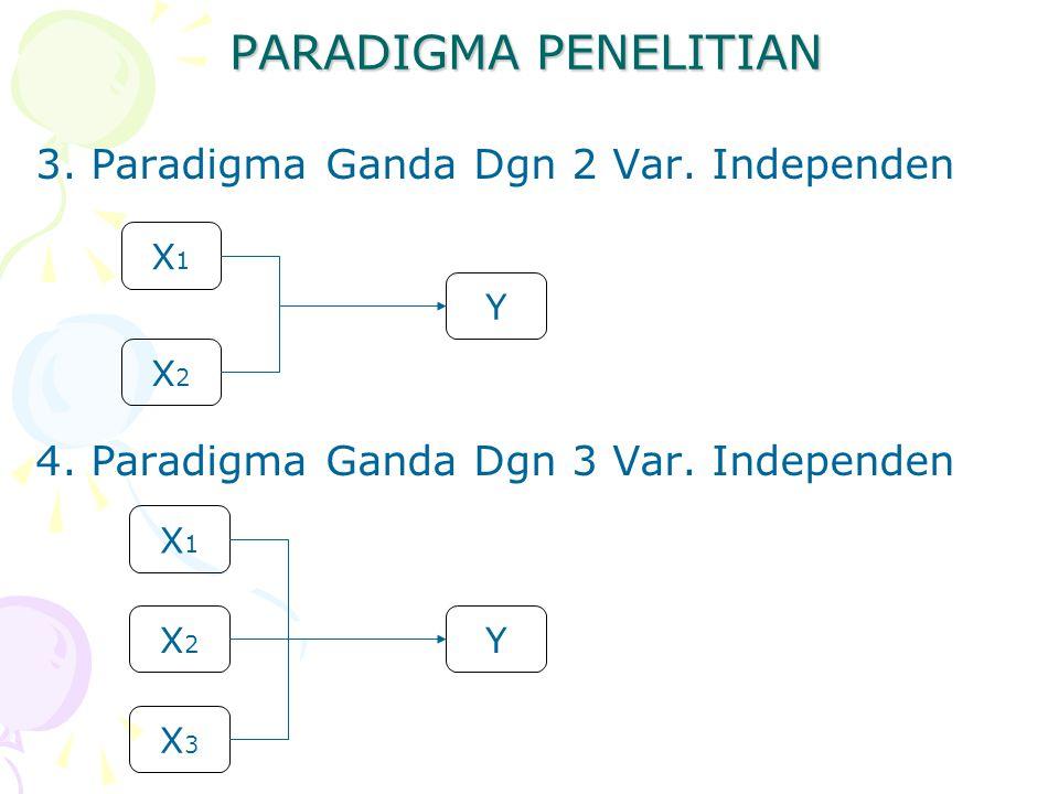 PARADIGMA PENELITIAN 3. Paradigma Ganda Dgn 2 Var. Independen 4. Paradigma Ganda Dgn 3 Var. Independen X1X1 X2X2 X1X1 X2X2 X3X3 Y Y