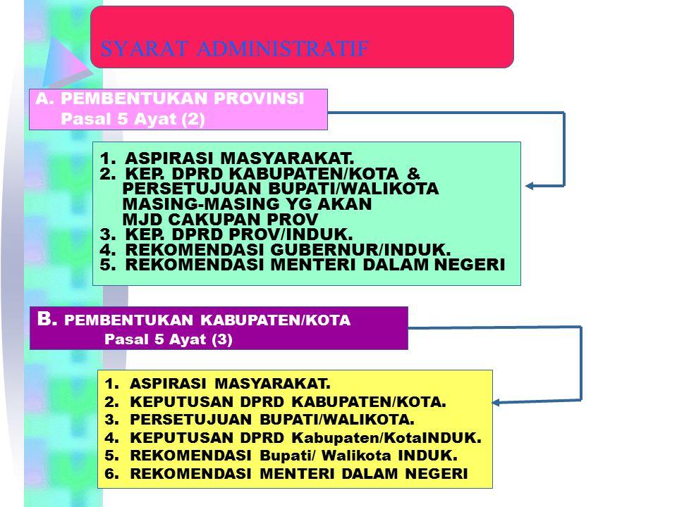 SYARAT ADMINISTRATIF A.PEMBENTUKAN PROVINSI Pasal 5 Ayat (2) 1.ASPIRASI MASYARAKAT. 2.KEP. DPRD KABUPATEN/KOTA & PERSETUJUAN BUPATI/WALIKOTA MASING-MA