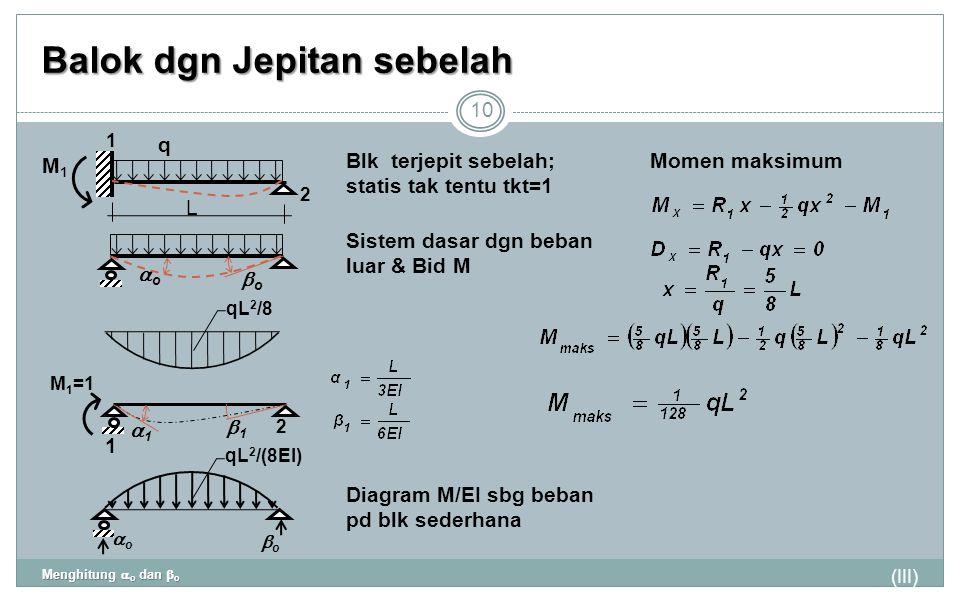 Balok dgn Jepitan sebelah (III) Menghitung  o dan  o 10 oo oo qL 2 /(8EI) 11 2 M 1 =1 11 1 qL 2 /8 Blk terjepit sebelah; statis tak tentu tk