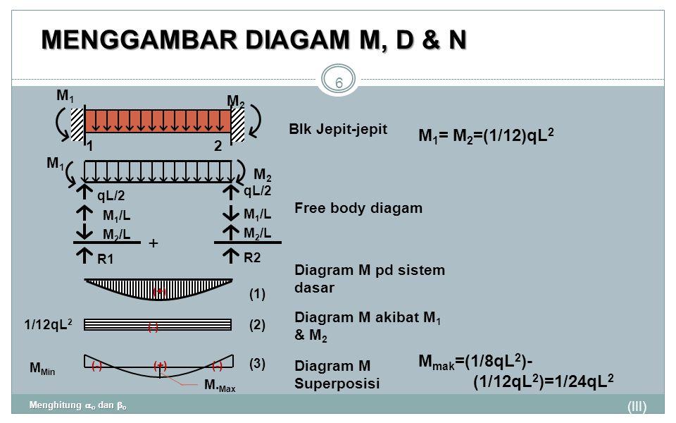 MENGGAMBAR DIAGAM M, D & N (III) Menghitung  o dan  o 6 Blk Jepit-jepit Free body diagam M1M1 M2M2 12 qL/2 M 1 /L M 2 /L + R2 R1 (+) (1) (-) 1/12qL