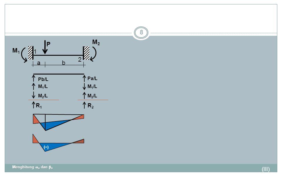 (III) Menghitung  o dan  o 8 P 1 2 M2M2 M1M1 ab Pb/L Pa/L M 1 /L M 2 /L R1R1 R2R2 (+)