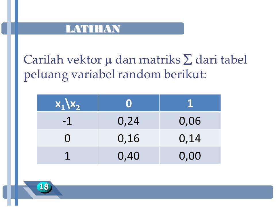 LATIHAN 1818 Carilah vektor  dan matriks  dari tabel peluang variabel random berikut: x 1 \x 2 01 0,240,06 00,160,14 10,400,00