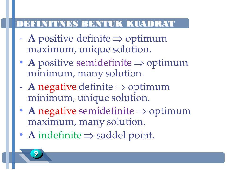 LATIHAN 1010 Selidiki apakah bentuk kuadratnya positive definite atau non negative definite: