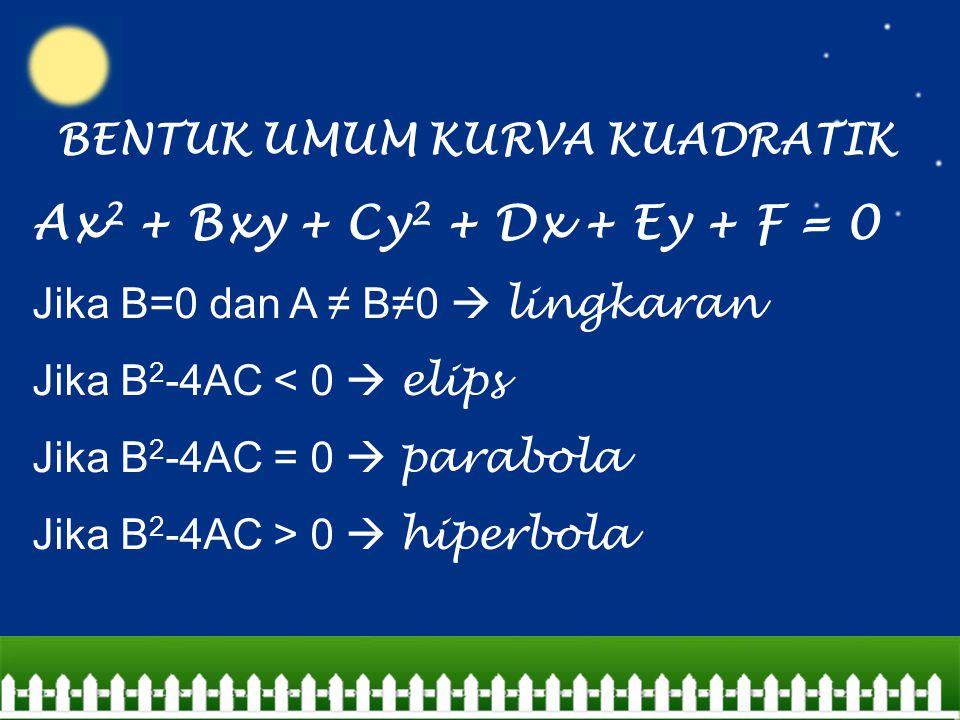 BENTUK UMUM KURVA KUADRATIK Ax 2 + Bxy + Cy 2 + Dx + Ey + F = 0 Jika B=0 dan A ≠ B≠0  lingkaran Jika B 2 -4AC < 0  elips Jika B 2 -4AC = 0  parabol