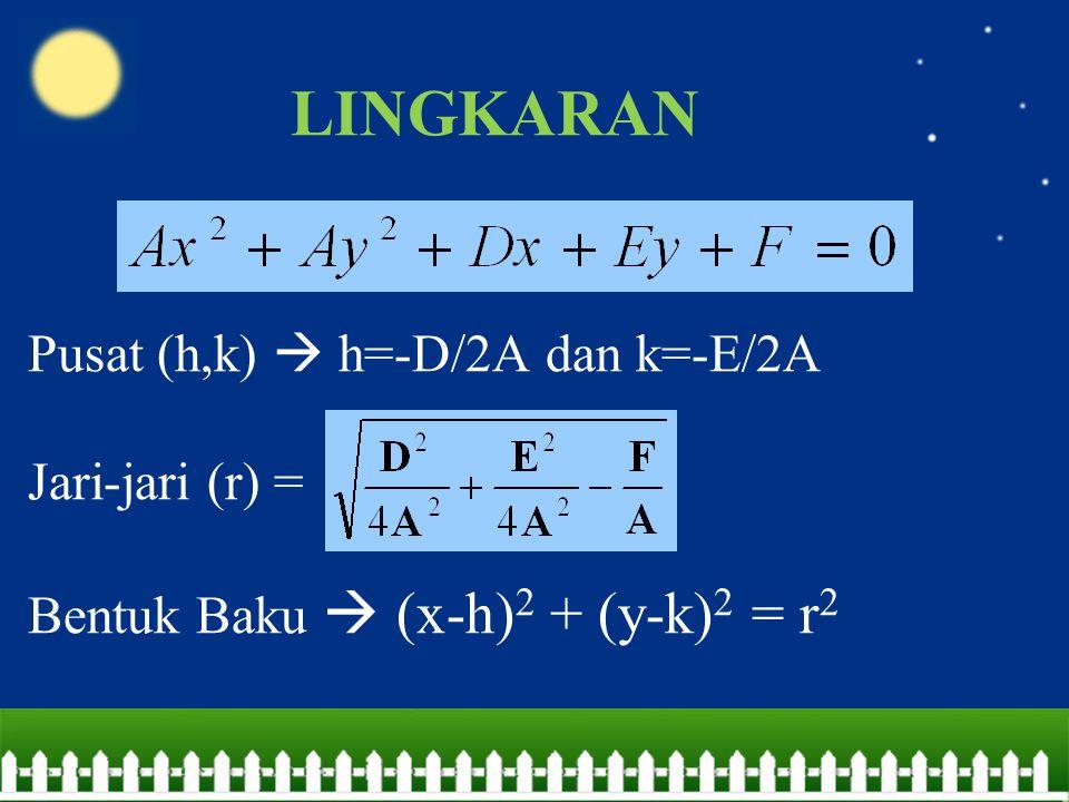 LINGKARAN Pusat (h,k)  h=-D/2A dan k=-E/2A Jari-jari (r) = Bentuk Baku  (x-h) 2 + (y-k) 2 = r 2